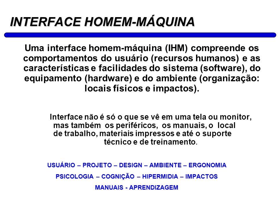 3 INTERFACE HOMEM-MÁQUINA Uma interface homem-máquina (IHM) compreende os comportamentos do usuário (recursos humanos) e as características e facilida