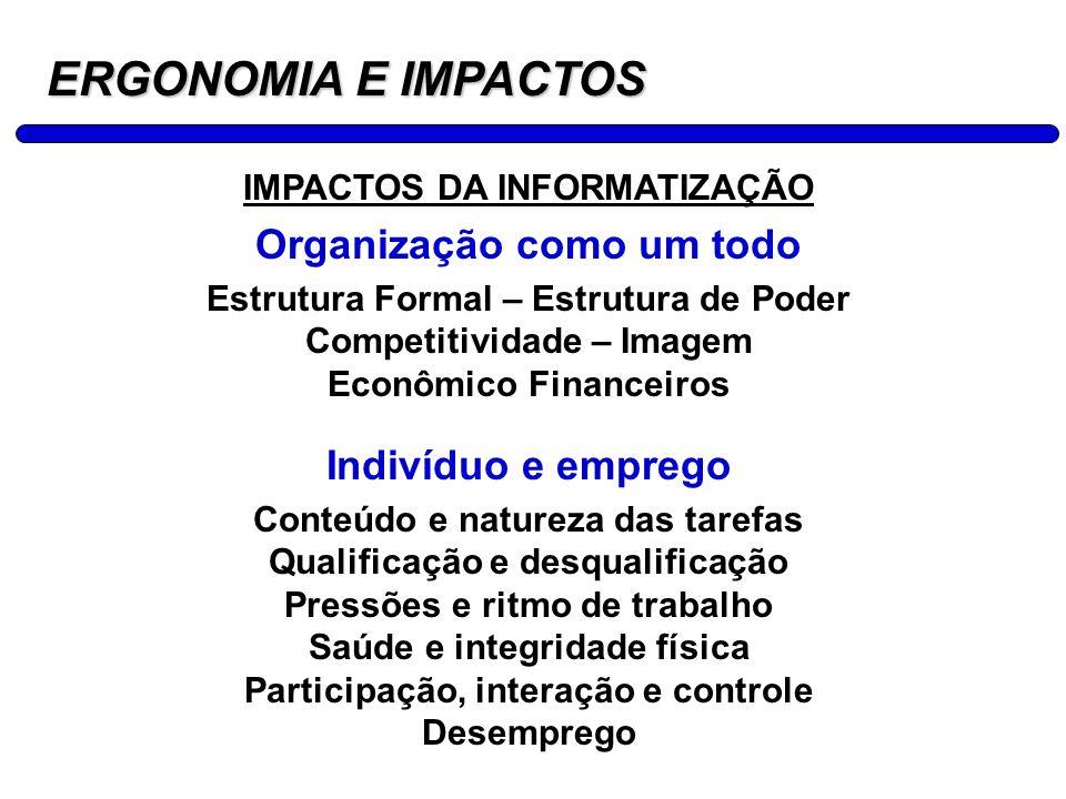 30 ERGONOMIA E IMPACTOS IMPACTOS DA INFORMATIZAÇÃO Organização como um todo Estrutura Formal – Estrutura de Poder Competitividade – Imagem Econômico F