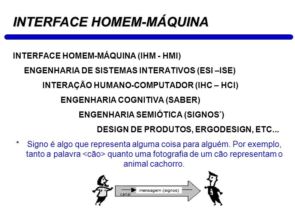 4 INTERFACE HOMEM-MÁQUINA (IHM - HMI) ENGENHARIA DE SISTEMAS INTERATIVOS (ESI –ISE) INTERAÇÃO HUMANO-COMPUTADOR (IHC – HCI) ENGENHARIA COGNITIVA (SABE