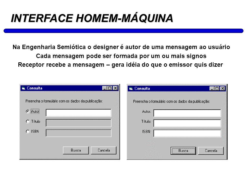 5 Na Engenharia Semiótica o designer é autor de uma mensagem ao usuário Cada mensagem pode ser formada por um ou mais signos Receptor recebe a mensage