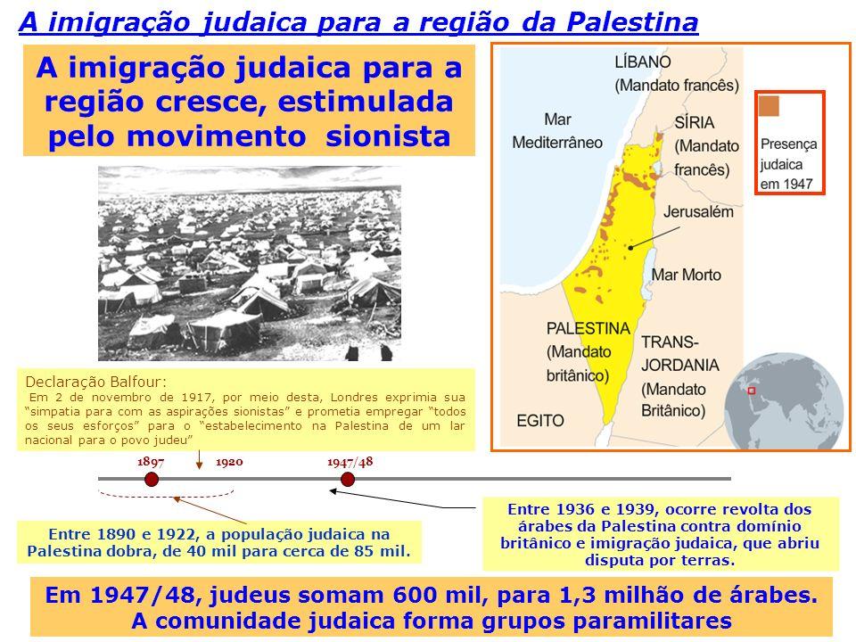 18971947/481920 A imigração judaica para a região cresce, estimulada pelo movimento sionista Entre 1936 e 1939, ocorre revolta dos árabes da Palestina