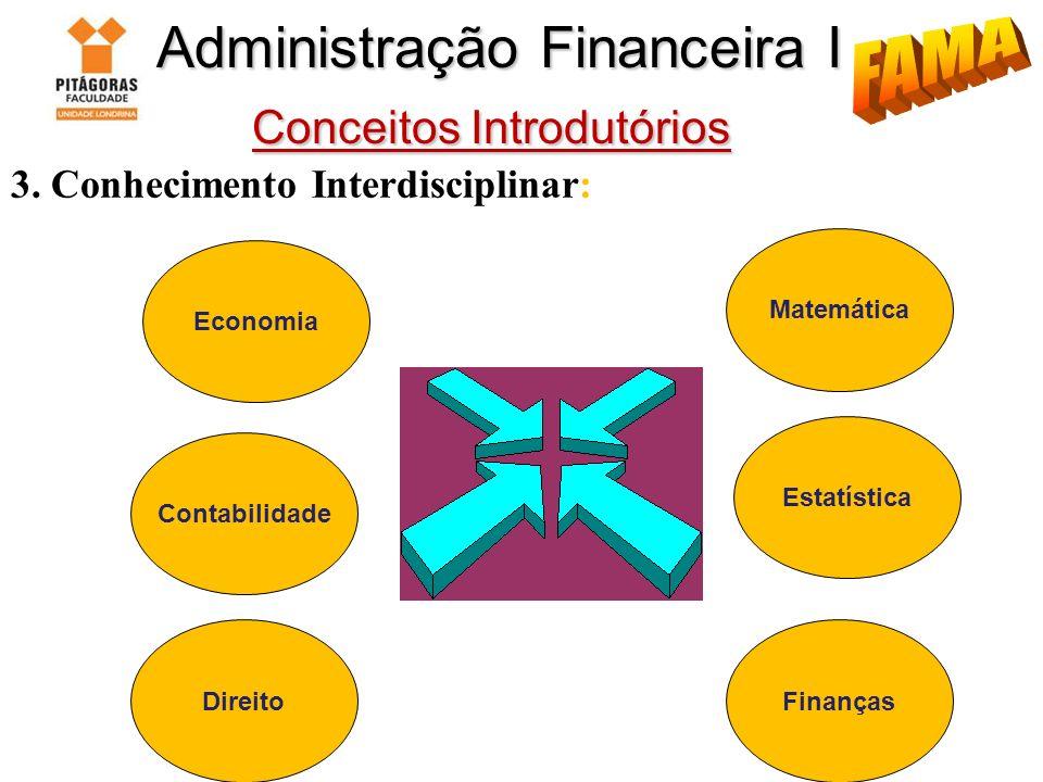 Administração Financeira I Conceitos Introdutórios 3. Conhecimento Interdisciplinar: Matemática Economia Contabilidade Estatística DireitoFinanças