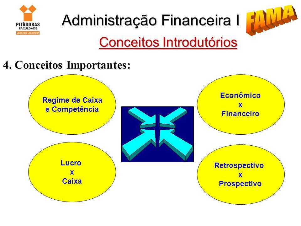 Administração Financeira I Conceitos Introdutórios 4. Conceitos Importantes: Lucro x Caixa Regime de Caixa e Competência Econômico x Financeiro Retros