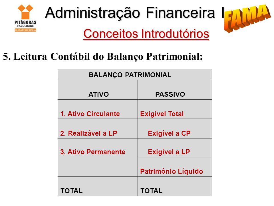 Administração Financeira I Conceitos Introdutórios BALANÇO PATRIMONIAL ATIVO PASSIVO 1. Ativo CirculanteExigível Total 2. Realizável a LP Exigível a C