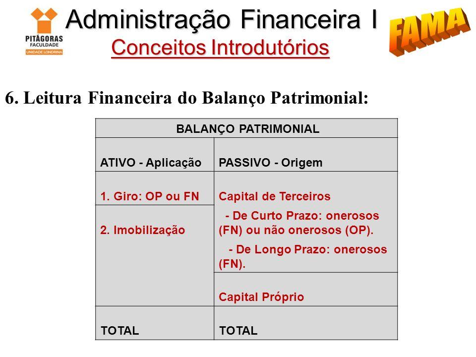 Administração Financeira I Conceitos Introdutórios Administração Financeira I Conceitos Introdutórios 6. Leitura Financeira do Balanço Patrimonial: BA