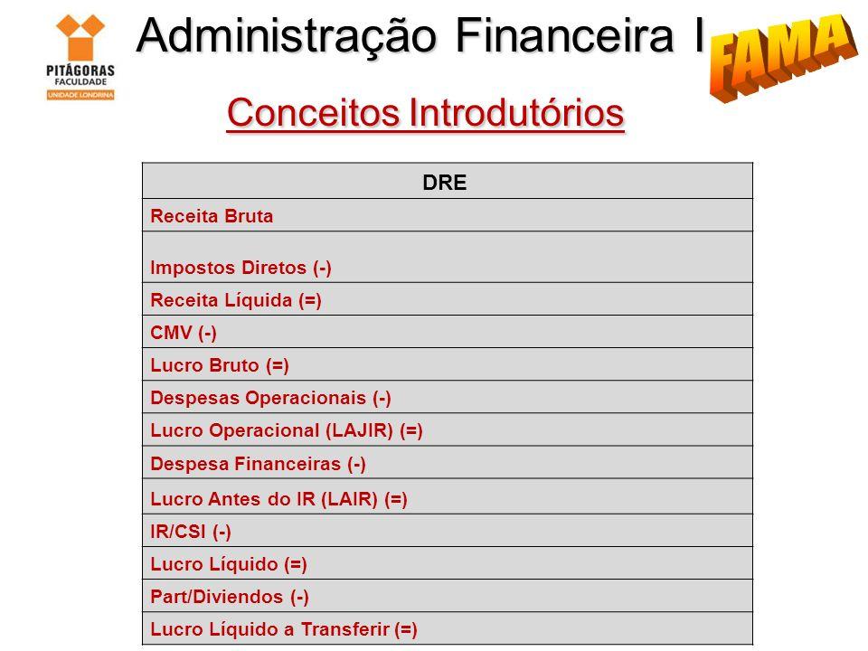 Administração Financeira I Conceitos Introdutórios Administração Financeira I Conceitos Introdutórios DRE Receita Bruta Impostos Diretos (-) Receita L