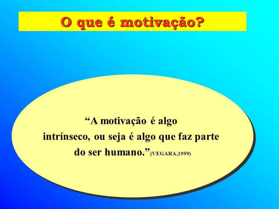 O que é motivação.A motivação é algo intrínseco, ou seja é algo que faz parte do ser humano.