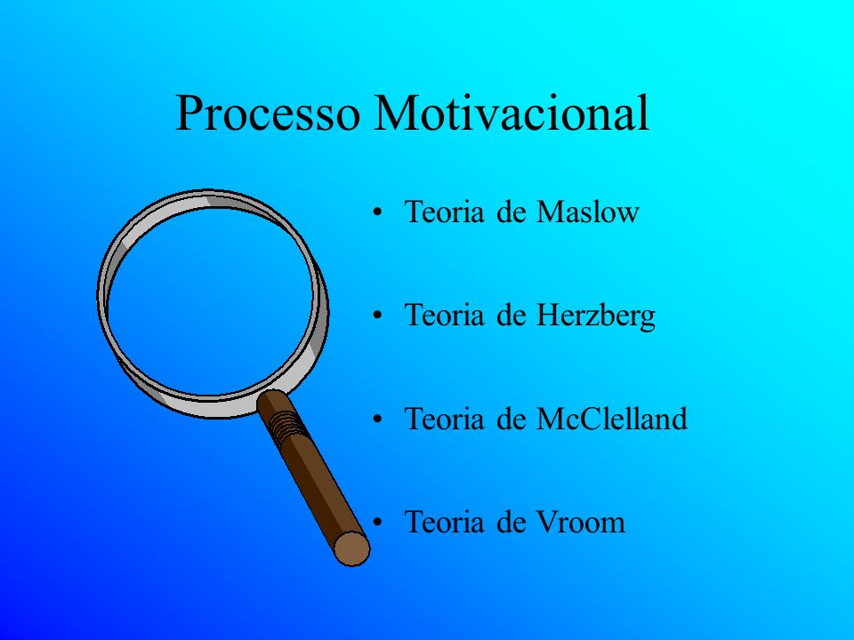 Processo Motivacional Teoria de Maslow Teoria de Herzberg Teoria de McClelland Teoria de Vroom