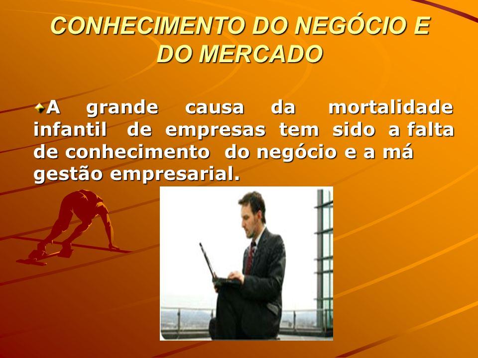 CONHECIMENTO DO NEGÓCIO E DO MERCADO A grande causa da mortalidade infantil de empresas tem sido a falta de conhecimento do negócio e a má gestão empr