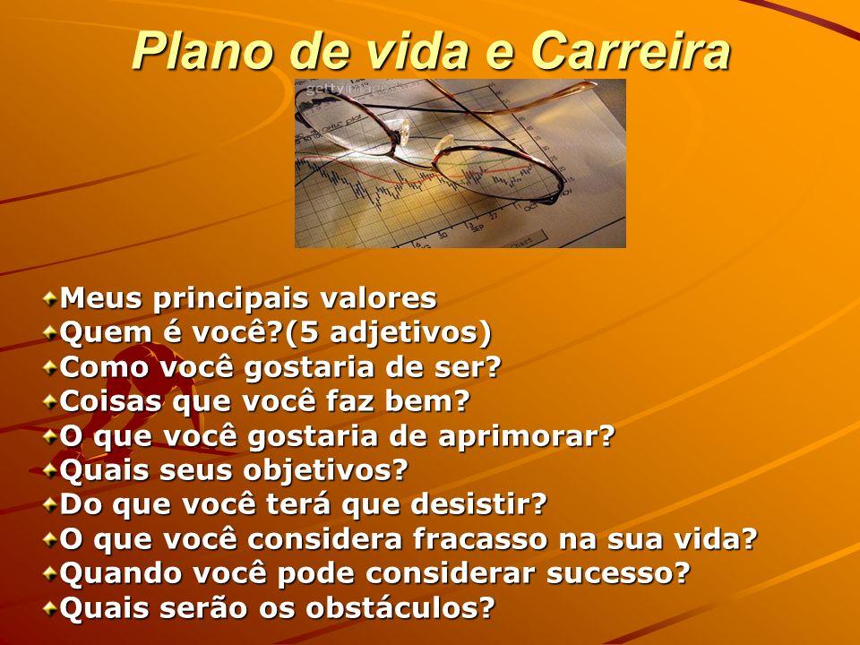 Plano de vida e Carreira Meus principais valores Quem é você?(5 adjetivos) Como você gostaria de ser? Coisas que você faz bem? O que você gostaria de