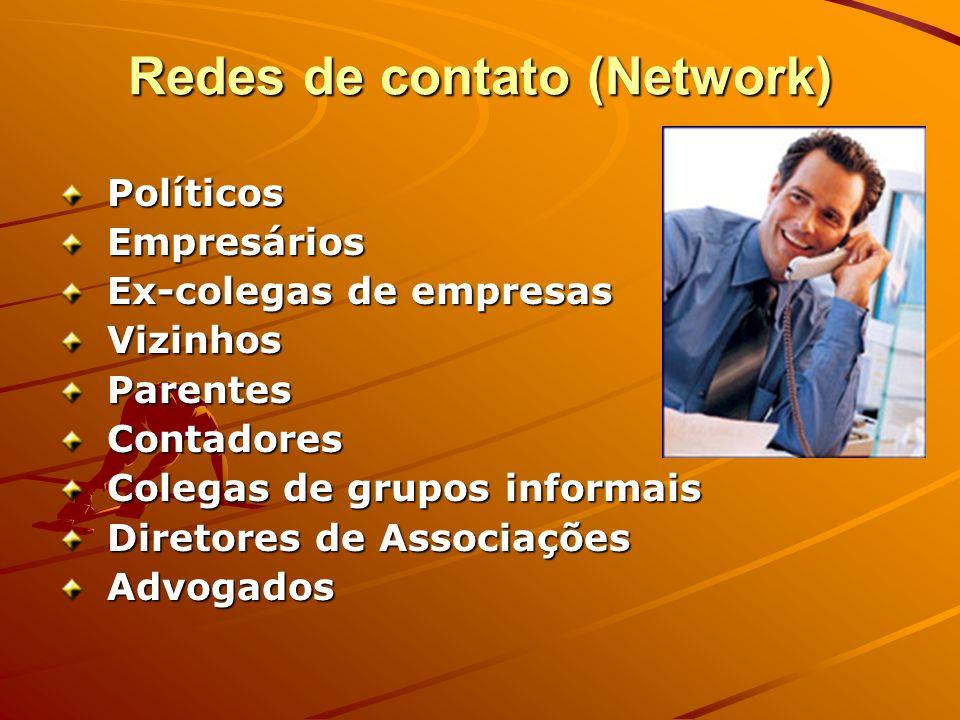 Redes de contato (Network) Políticos Políticos Empresários Empresários Ex-colegas de empresas Ex-colegas de empresas Vizinhos Vizinhos Parentes Parent