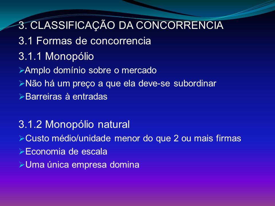 3. CLASSIFICAÇÃO DA CONCORRENCIA 3.1 Formas de concorrencia 3.1.1 Monopólio Amplo domínio sobre o mercado Não há um preço a que ela deve-se subordinar