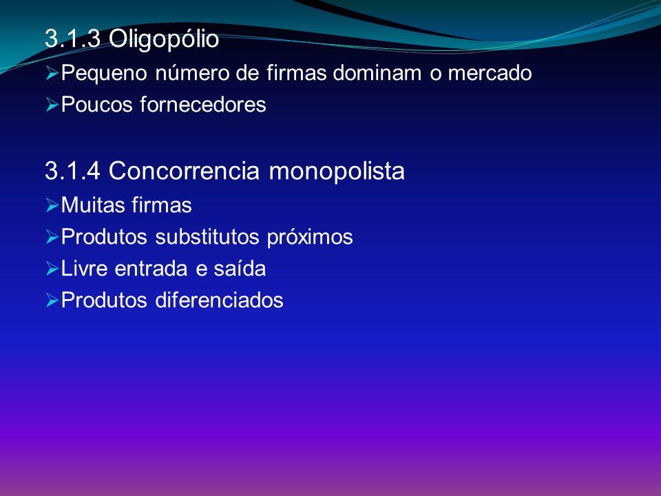 3.1.3 Oligopólio Pequeno número de firmas dominam o mercado Poucos fornecedores 3.1.4 Concorrencia monopolista Muitas firmas Produtos substitutos próx
