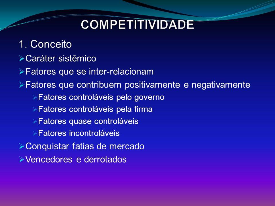 1. Conceito Caráter sistêmico Fatores que se inter-relacionam Fatores que contribuem positivamente e negativamente Fatores controláveis pelo governo F