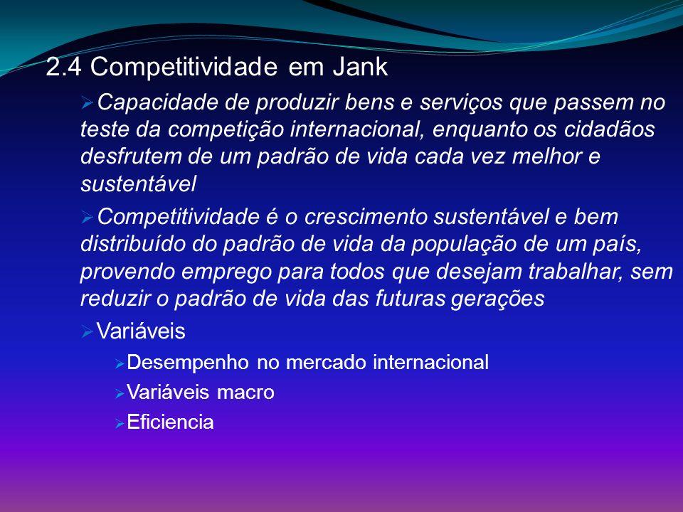 2.4 Competitividade em Jank Capacidade de produzir bens e serviços que passem no teste da competição internacional, enquanto os cidadãos desfrutem de