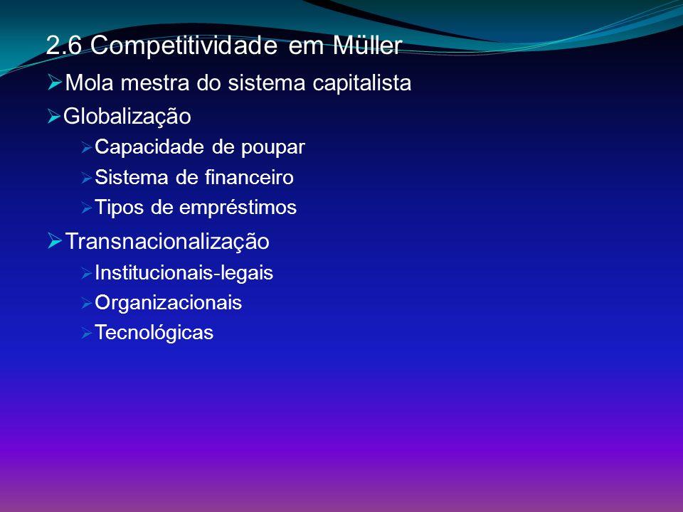 2.6 Competitividade em Müller Mola mestra do sistema capitalista Globalização Capacidade de poupar Sistema de financeiro Tipos de empréstimos Transnac