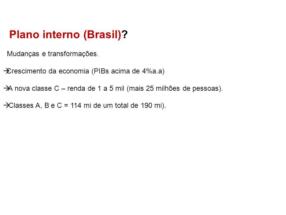 Plano interno (Brasil).Mudanças e transformações.