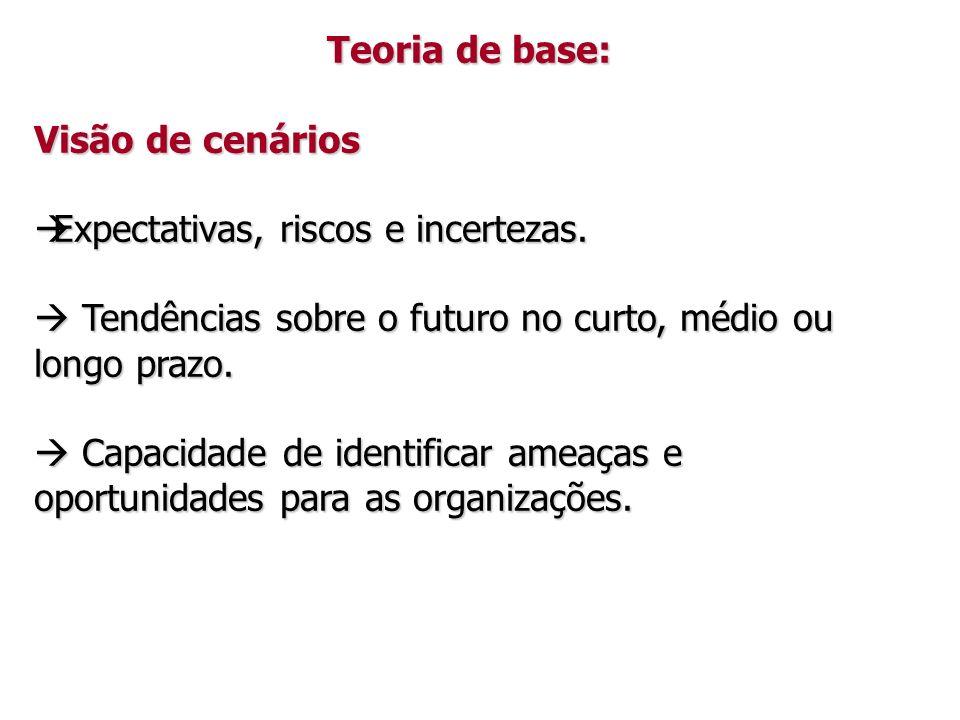 Teoria de base: Visão de cenários Expectativas, riscos e incertezas.