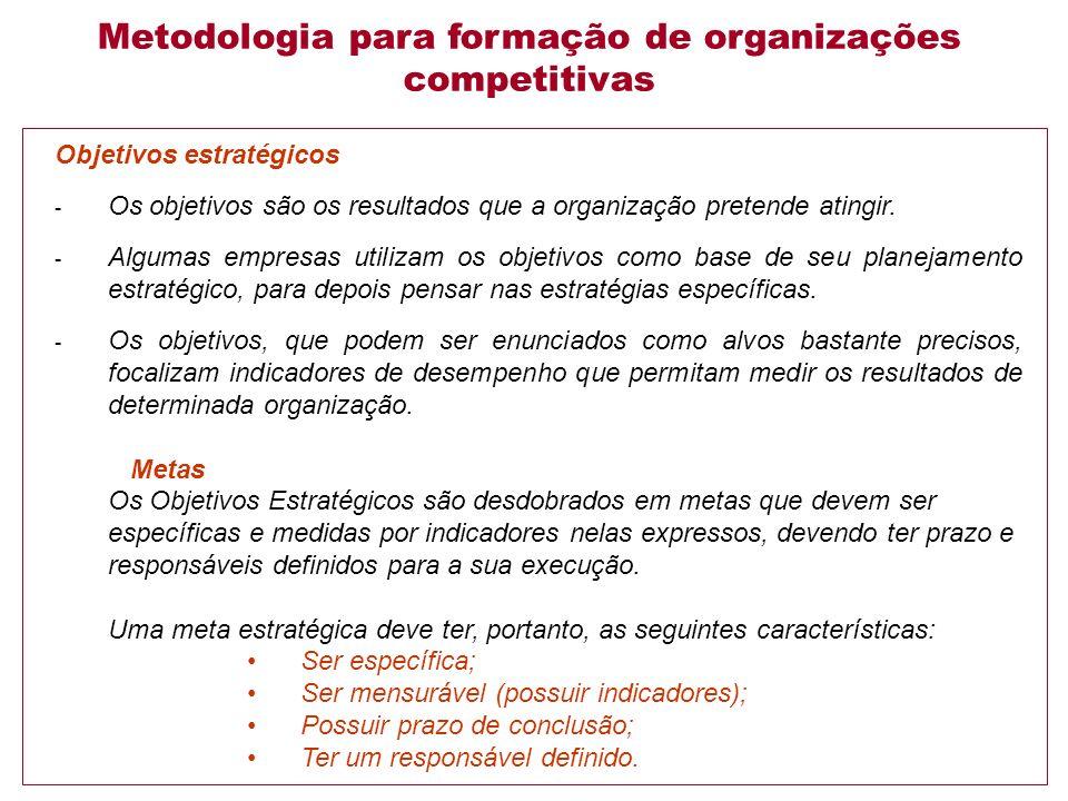 Objetivos estratégicos - Os objetivos são os resultados que a organização pretende atingir.
