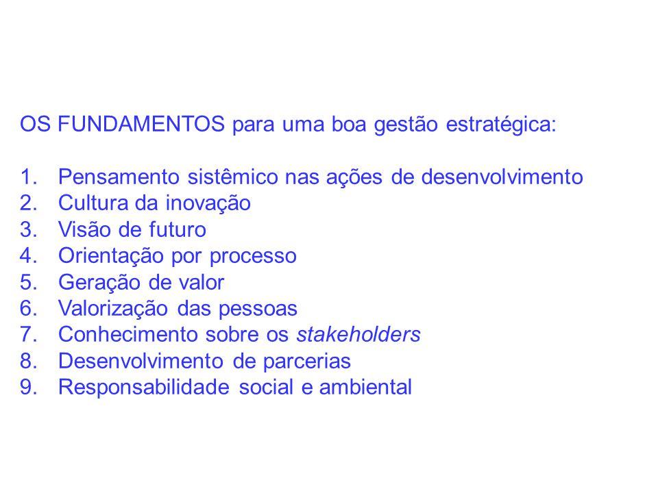 OS FUNDAMENTOS para uma boa gestão estratégica: 1.Pensamento sistêmico nas ações de desenvolvimento 2.Cultura da inovação 3.Visão de futuro 4.Orientação por processo 5.Geração de valor 6.Valorização das pessoas 7.Conhecimento sobre os stakeholders 8.Desenvolvimento de parcerias 9.Responsabilidade social e ambiental