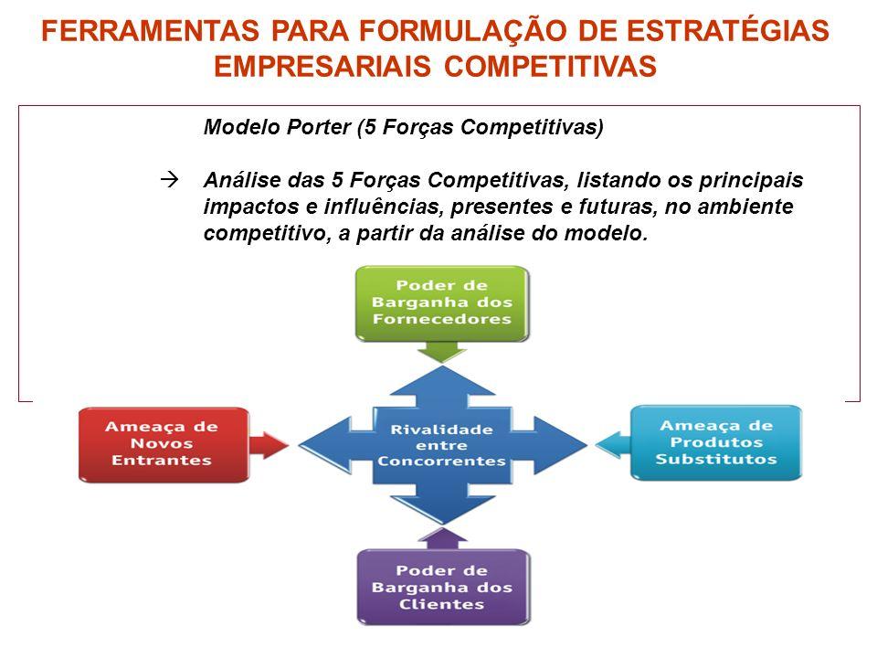 Modelo Porter (5 Forças Competitivas) Análise das 5 Forças Competitivas, listando os principais impactos e influências, presentes e futuras, no ambiente competitivo, a partir da análise do modelo.