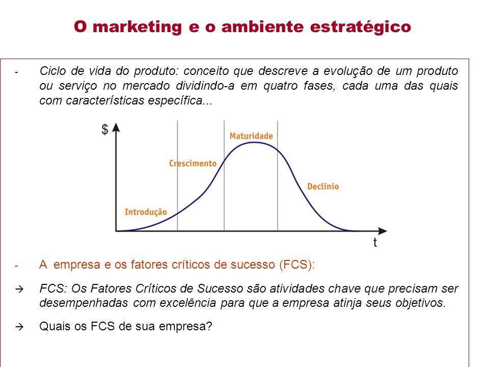 - Ciclo de vida do produto: conceito que descreve a evolução de um produto ou serviço no mercado dividindo-a em quatro fases, cada uma das quais com características específica...