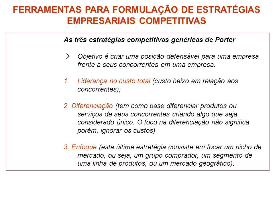 As três estratégias competitivas genéricas de Porter Objetivo é criar uma posição defensável para uma empresa frente a seus concorrentes em uma empresa.