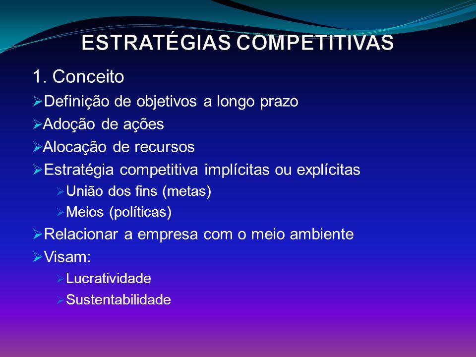 1. Conceito Definição de objetivos a longo prazo Adoção de ações Alocação de recursos Estratégia competitiva implícitas ou explícitas União dos fins (