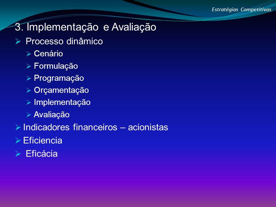 3. Implementação e Avaliação Processo dinâmico Cenário Formulação Programação Orçamentação Implementação Avaliação Indicadores financeiros – acionista