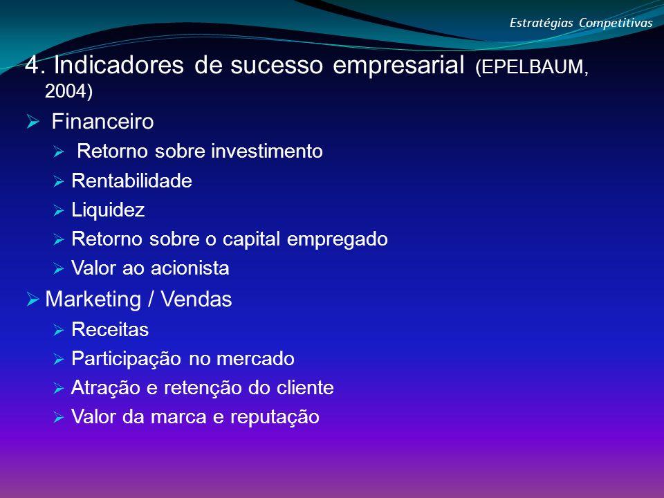 4. Indicadores de sucesso empresarial (EPELBAUM, 2004) Financeiro Retorno sobre investimento Rentabilidade Liquidez Retorno sobre o capital empregado