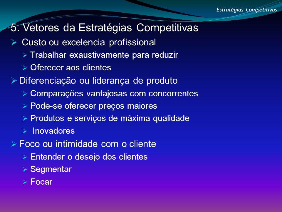 5. Vetores da Estratégias Competitivas Custo ou excelencia profissional Trabalhar exaustivamente para reduzir Oferecer aos clientes Diferenciação ou l