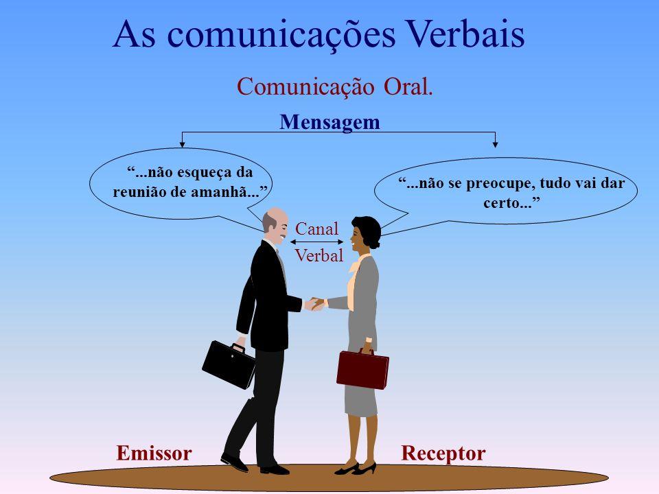 Comunicação Consciente e Inconsciente É aquela comunicação onde a pessoa fala uma coisa mas seus gestos demonstram outra totalmente oposta... Eu estou