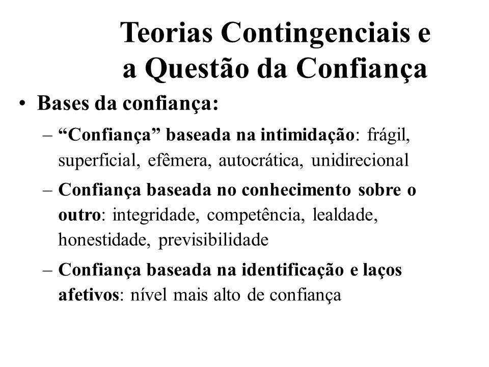 Bases da confiança: –Confiança baseada na intimidação: frágil, superficial, efêmera, autocrática, unidirecional –Confiança baseada no conhecimento sob