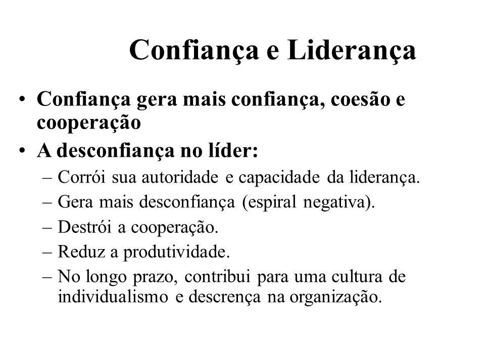 Confiança gera mais confiança, coesão e cooperação A desconfiança no líder: –Corrói sua autoridade e capacidade da liderança. –Gera mais desconfiança