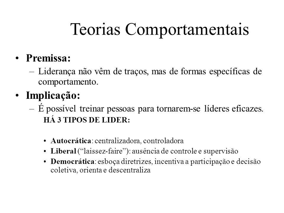 Teorias Comportamentais Premissa: –Liderança não vêm de traços, mas de formas específicas de comportamento. Implicação: –É possível treinar pessoas pa