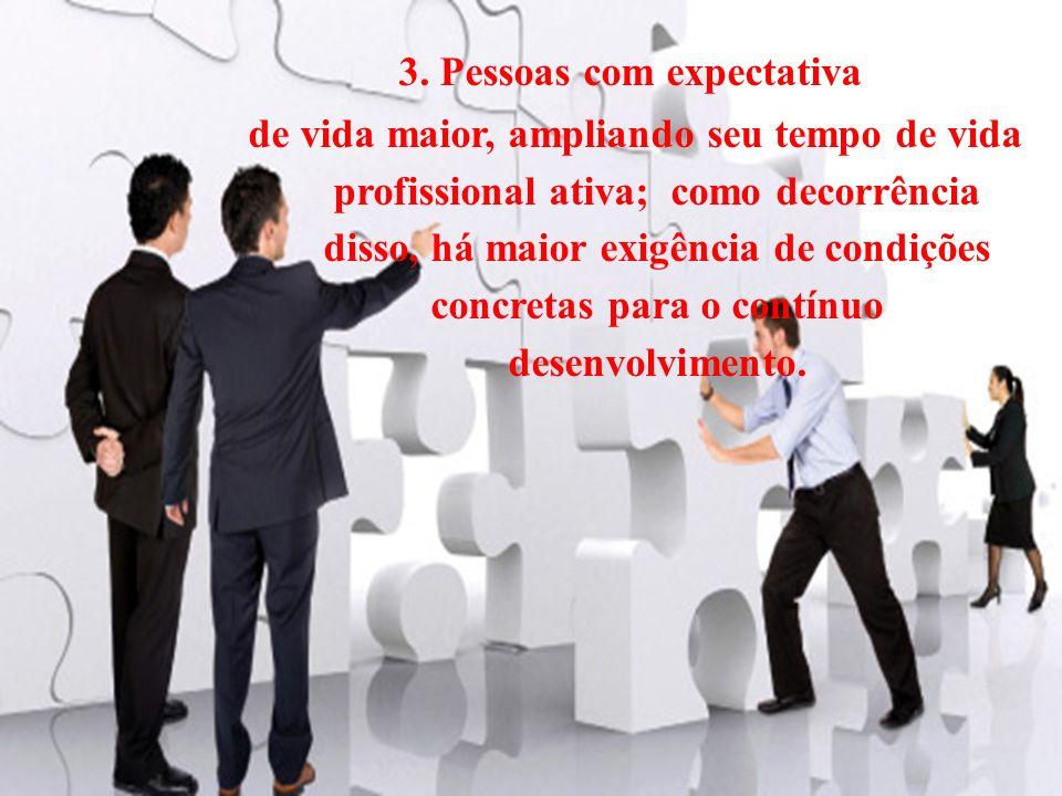 3. Pessoas com expectativa de vida maior, ampliando seu tempo de vida profissional ativa; como decorrência disso, há maior exigência de condições conc