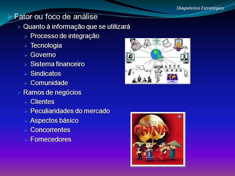 Diagnóstico Estratégico Fator ou foco de análise Quanto à informação que se utilizará Processo de integração Tecnologia Governo Sistema financeiro Sin