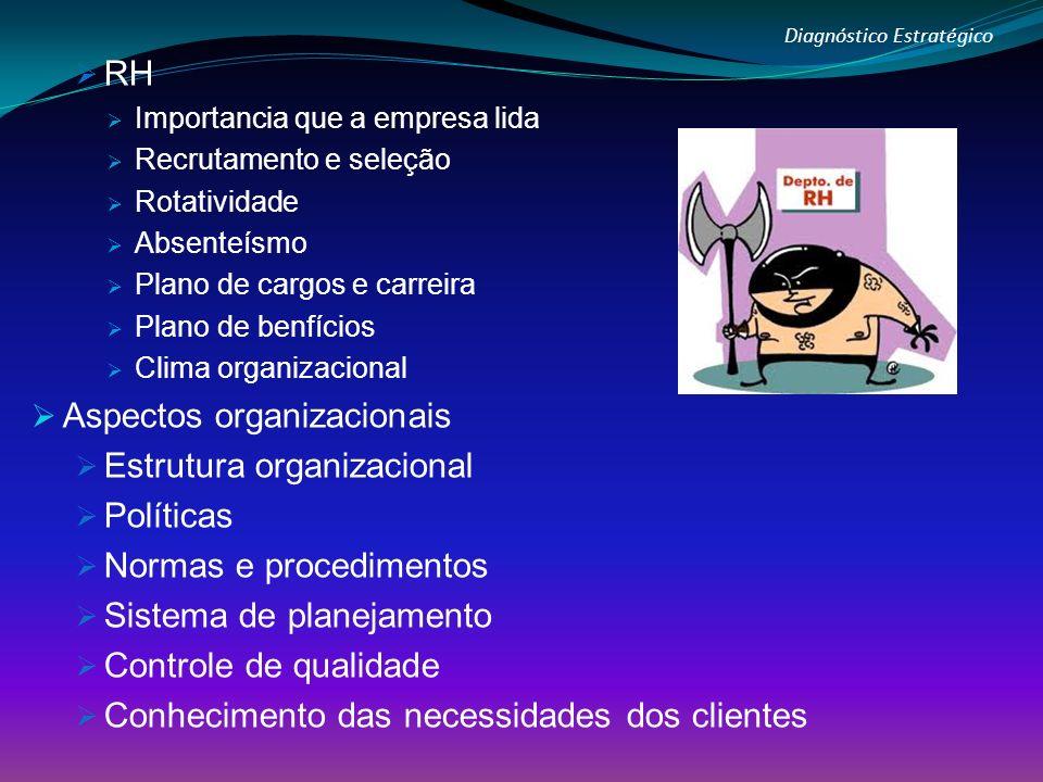 Diagnóstico Estratégico RH Importancia que a empresa lida Recrutamento e seleção Rotatividade Absenteísmo Plano de cargos e carreira Plano de benfício
