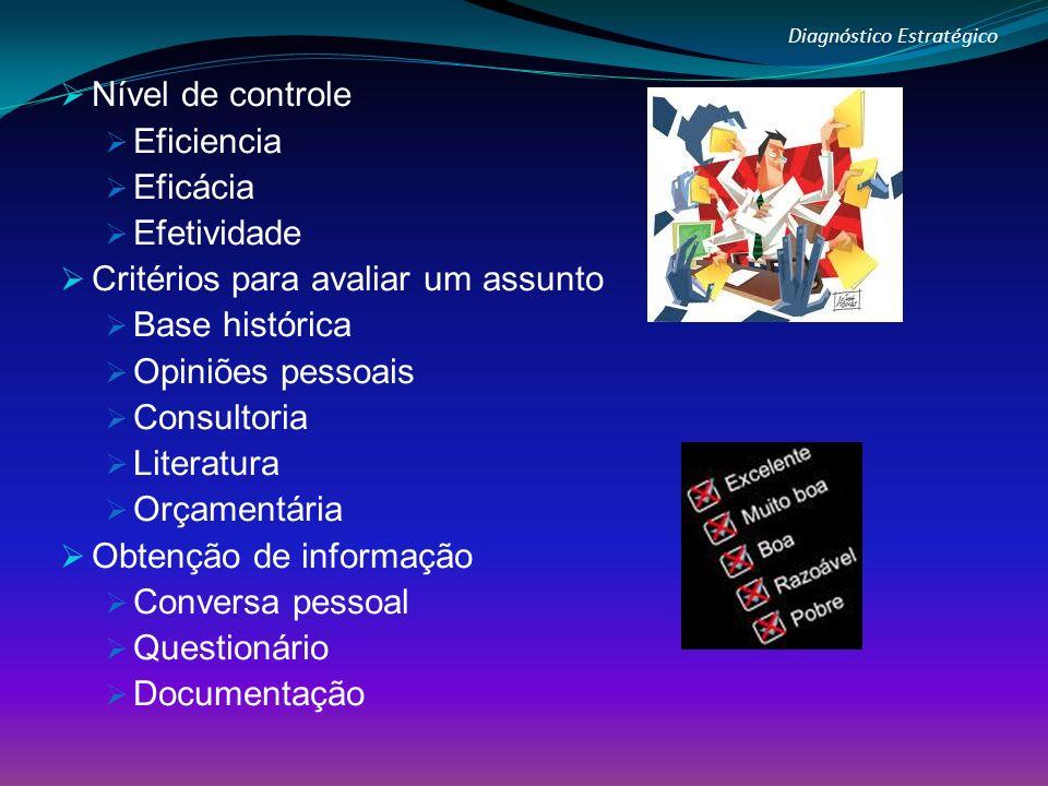 Diagnóstico Estratégico Nível de controle Eficiencia Eficácia Efetividade Critérios para avaliar um assunto Base histórica Opiniões pessoais Consultor