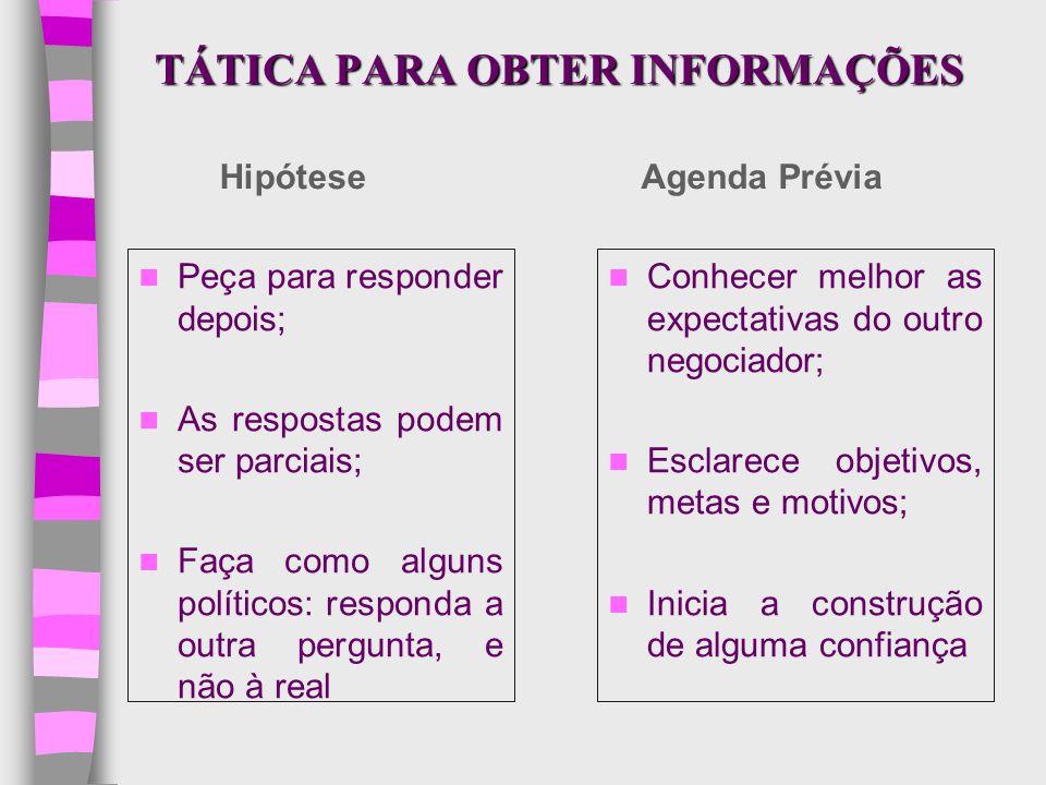 Clima Organizacional; Formação da Equipe; Nível de Urgência; Opinião, oposição ou Argumentos.