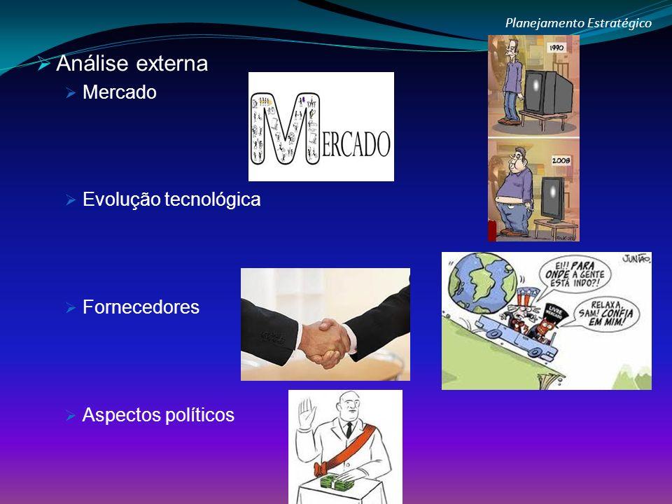 Planejamento Estratégico Análise externa Mercado Evolução tecnológica Fornecedores Aspectos políticos