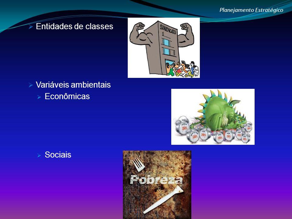 Planejamento Estratégico Entidades de classes Variáveis ambientais Econômicas Sociais