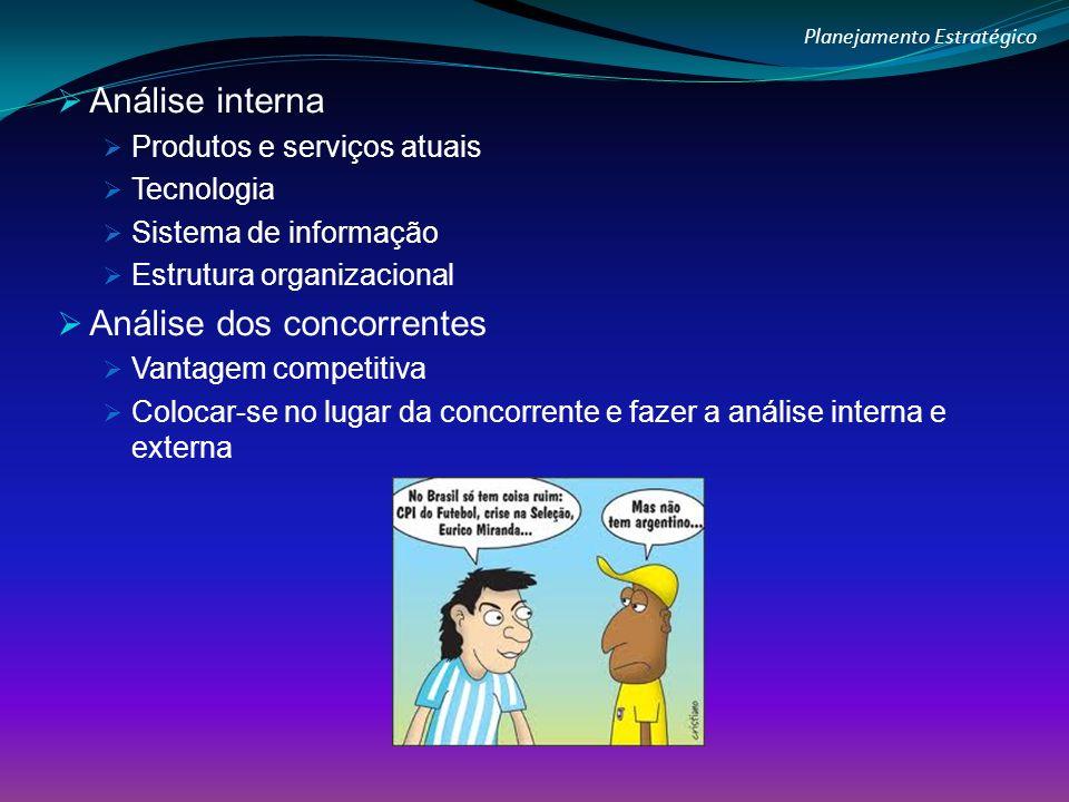 Planejamento Estratégico Análise interna Produtos e serviços atuais Tecnologia Sistema de informação Estrutura organizacional Análise dos concorrentes