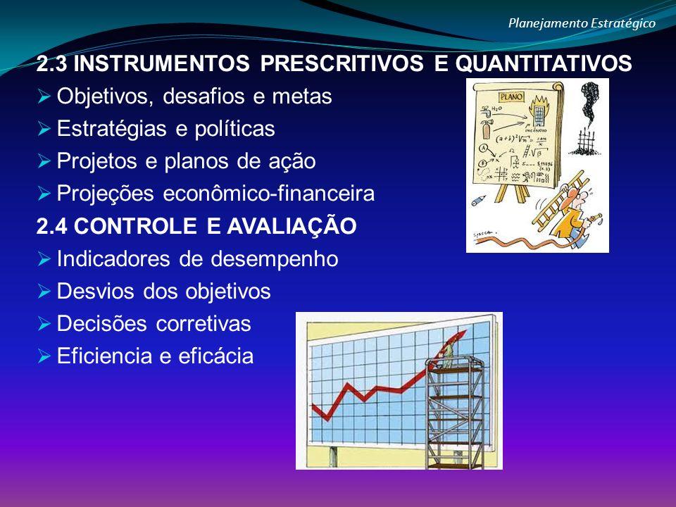 Planejamento Estratégico 2.3 INSTRUMENTOS PRESCRITIVOS E QUANTITATIVOS Objetivos, desafios e metas Estratégias e políticas Projetos e planos de ação P