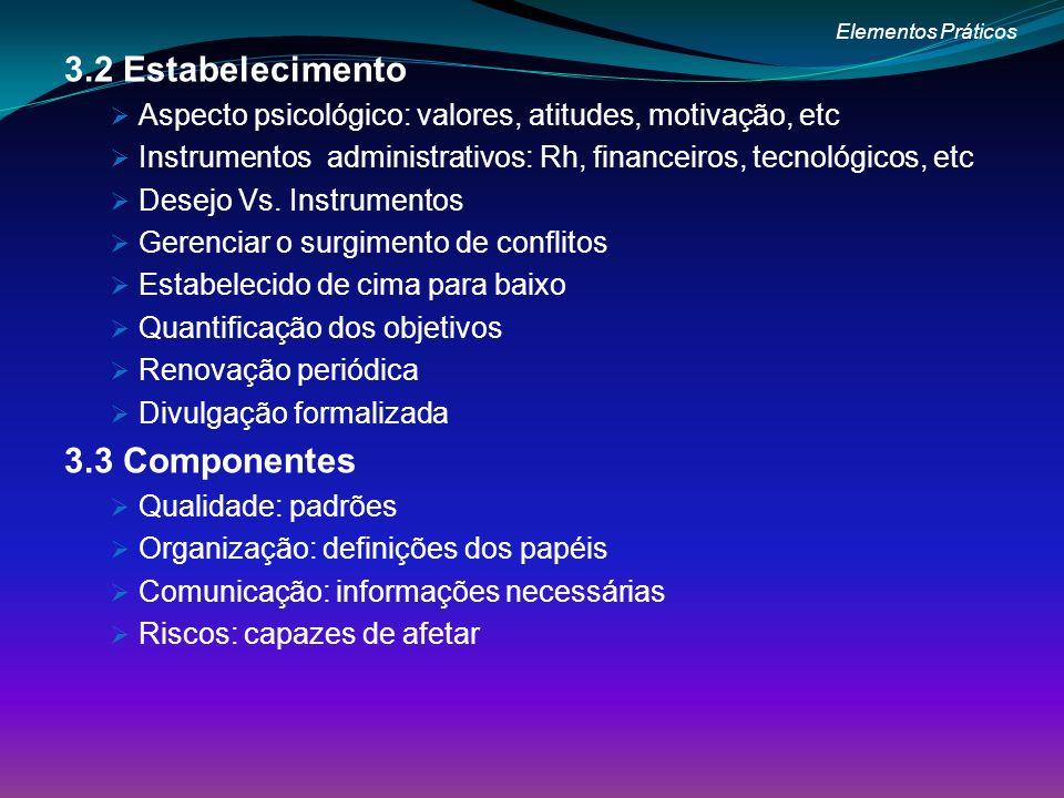 3.2 Estabelecimento Aspecto psicológico: valores, atitudes, motivação, etc Instrumentos administrativos: Rh, financeiros, tecnológicos, etc Desejo Vs.
