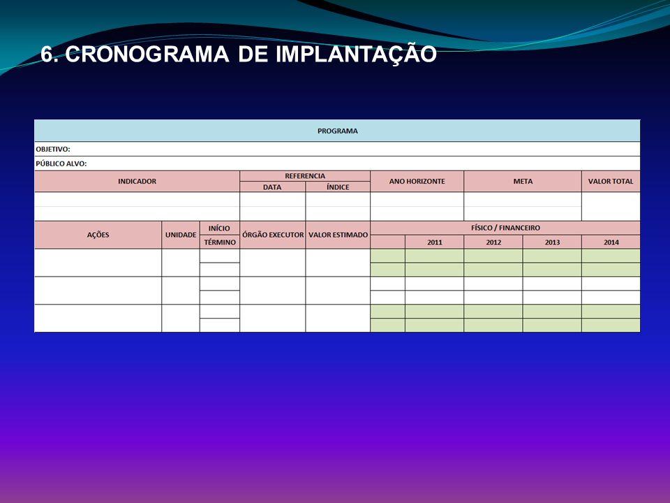 6. CRONOGRAMA DE IMPLANTAÇÃO