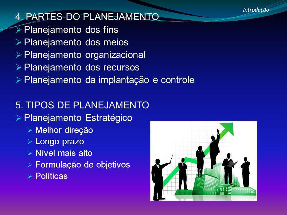 Introdução 4. PARTES DO PLANEJAMENTO Planejamento dos fins Planejamento dos meios Planejamento organizacional Planejamento dos recursos Planejamento d