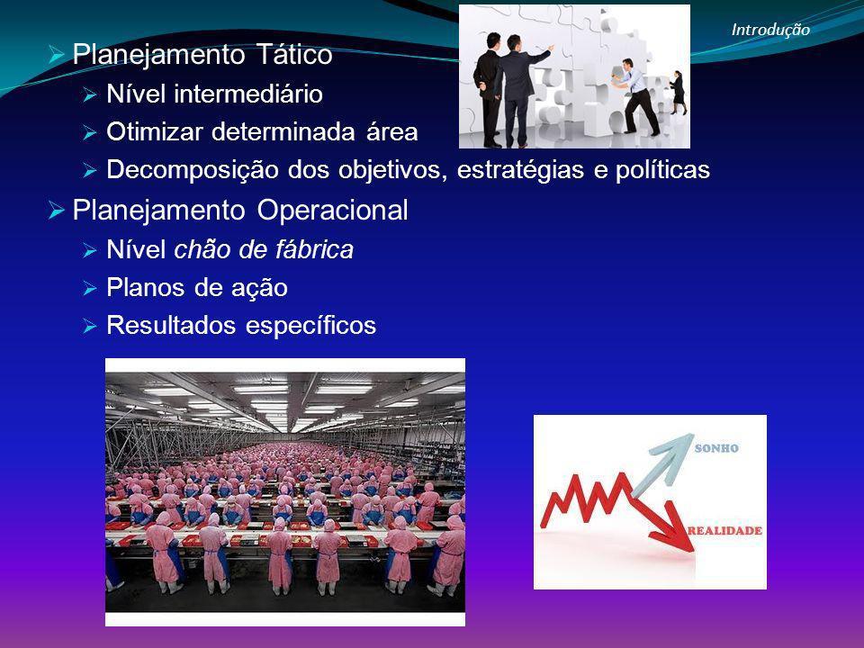 Introdução Planejamento Tático Nível intermediário Otimizar determinada área Decomposição dos objetivos, estratégias e políticas Planejamento Operacio