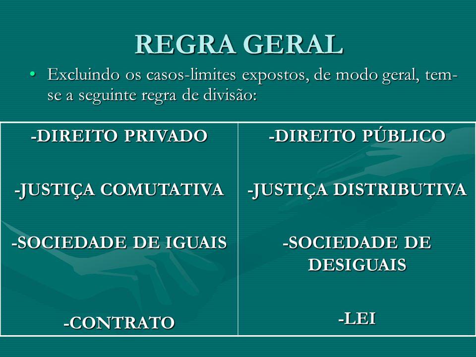 REGRA GERAL Excluindo os casos-limites expostos, de modo geral, tem- se a seguinte regra de divisão:Excluindo os casos-limites expostos, de modo geral