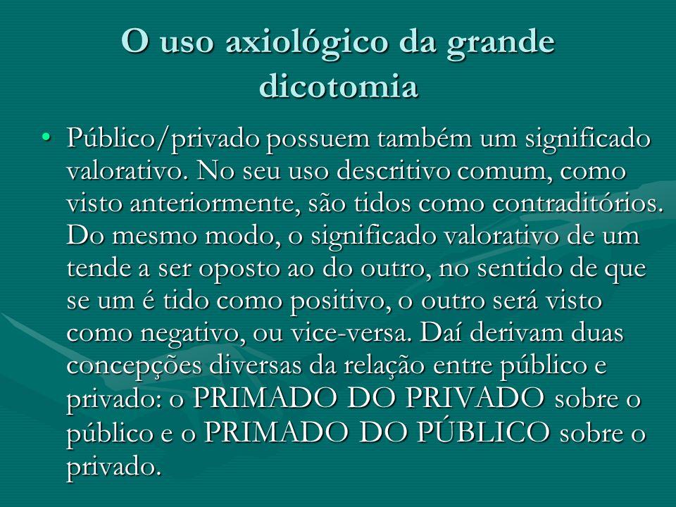 O uso axiológico da grande dicotomia Público/privado possuem também um significado valorativo. No seu uso descritivo comum, como visto anteriormente,